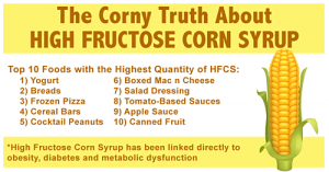 HFCS in Popular Foods