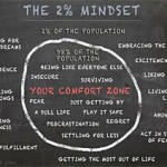The 2% Mindset