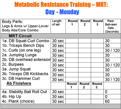 MRT - Ab Finishers